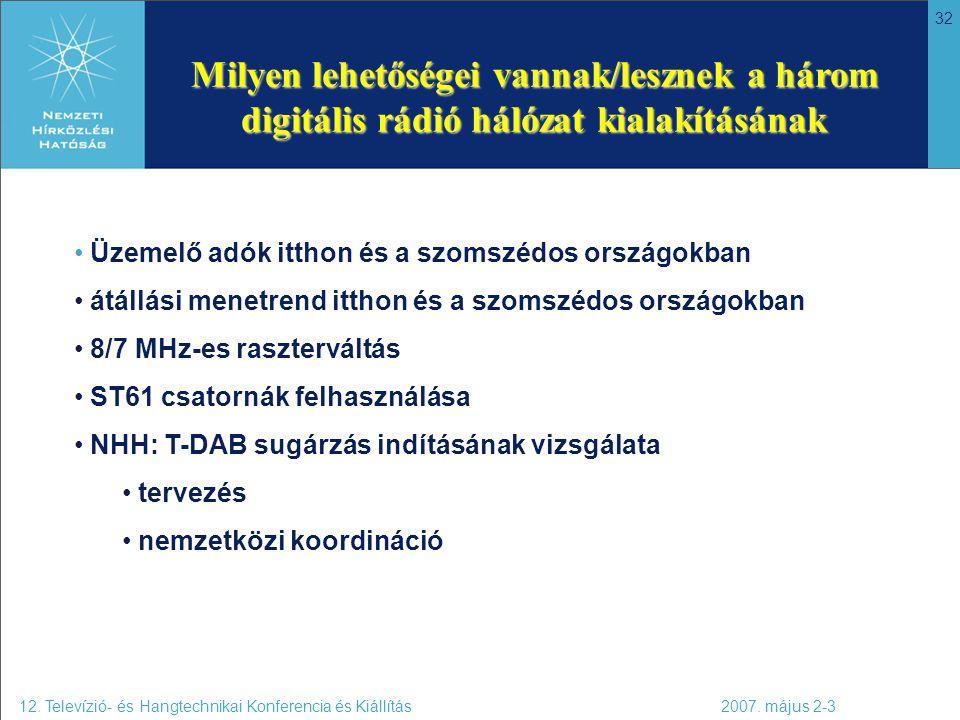 32 Milyen lehetőségei vannak/lesznek a három digitális rádió hálózat kialakításának 12. Televízió- és Hangtechnikai Konferencia és Kiállítás 2007. máj
