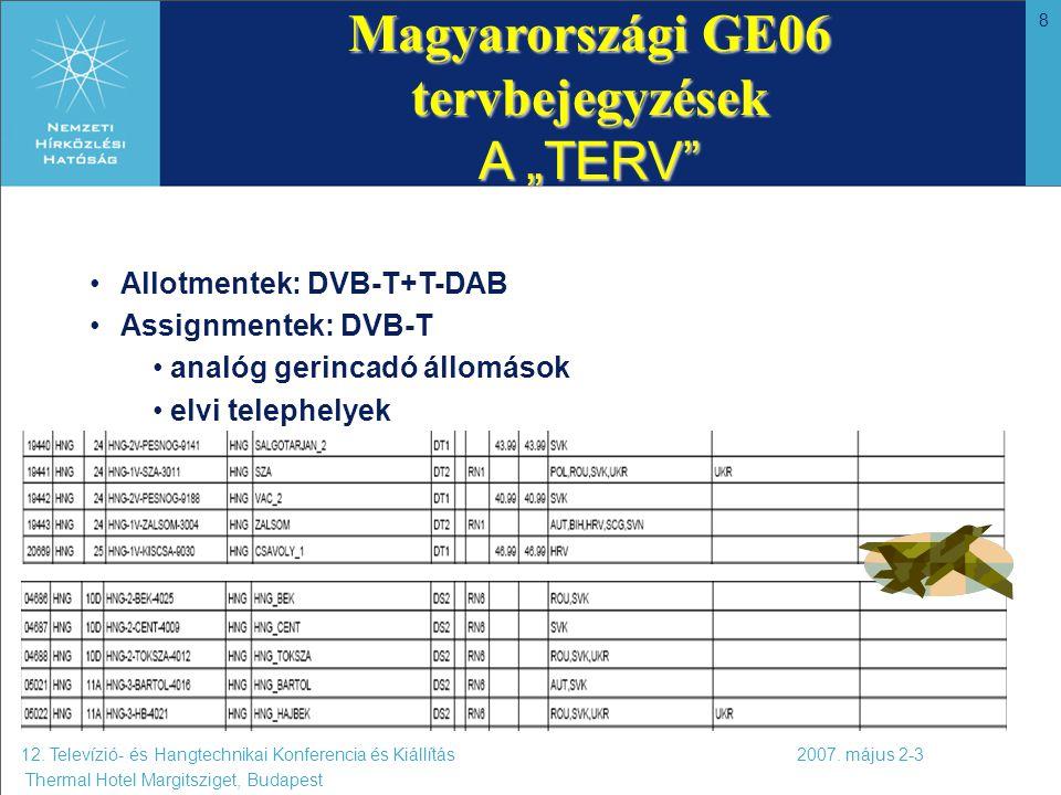 8 Allotmentek: DVB-T+T-DAB Assignmentek: DVB-T analóg gerincadó állomások elvi telephelyek 12. Televízió- és Hangtechnikai Konferencia és Kiállítás 20