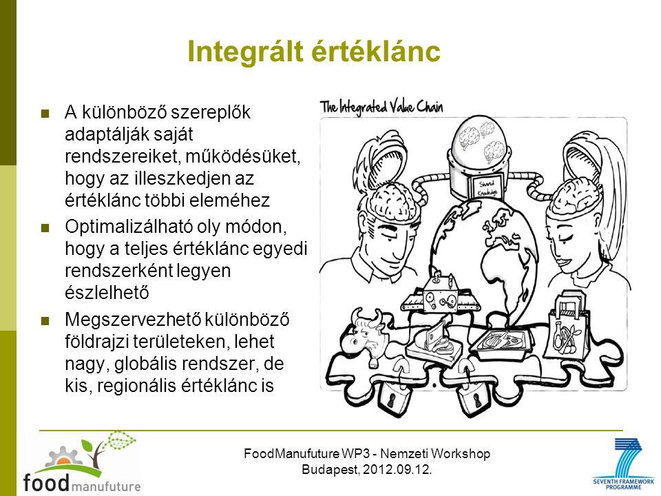 FoodManufuture WP3 - Nemzeti Workshop Budapest, 2012.09.12. A különböző szereplők adaptálják saját rendszereiket, működésüket, hogy az illeszkedjen az