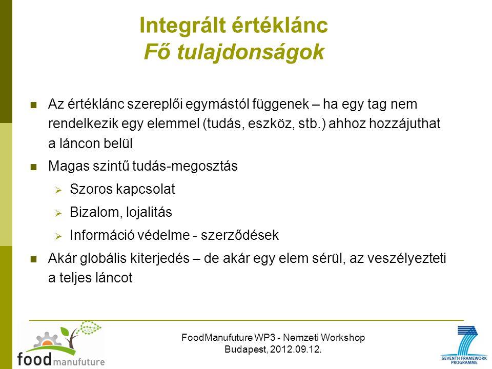 FoodManufuture WP3 - Nemzeti Workshop Budapest, 2012.09.12. Az értéklánc szereplői egymástól függenek – ha egy tag nem rendelkezik egy elemmel (tudás,