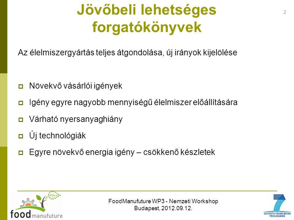 FoodManufuture WP3 - Nemzeti Workshop Budapest, 2012.09.12. Az élelmiszergyártás teljes átgondolása, új irányok kijelölése  Növekvő vásárlói igények