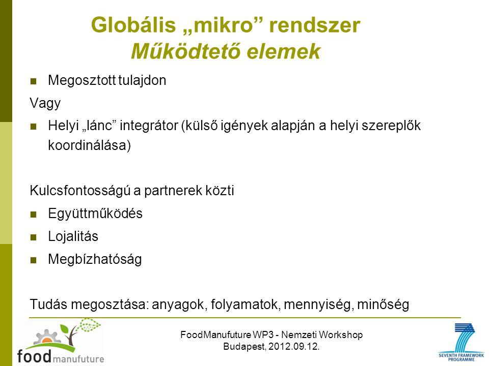 """FoodManufuture WP3 - Nemzeti Workshop Budapest, 2012.09.12. Megosztott tulajdon Vagy Helyi """"lánc"""" integrátor (külső igények alapján a helyi szereplők"""