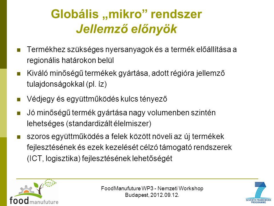 FoodManufuture WP3 - Nemzeti Workshop Budapest, 2012.09.12. Termékhez szükséges nyersanyagok és a termék előállítása a regionális határokon belül Kivá