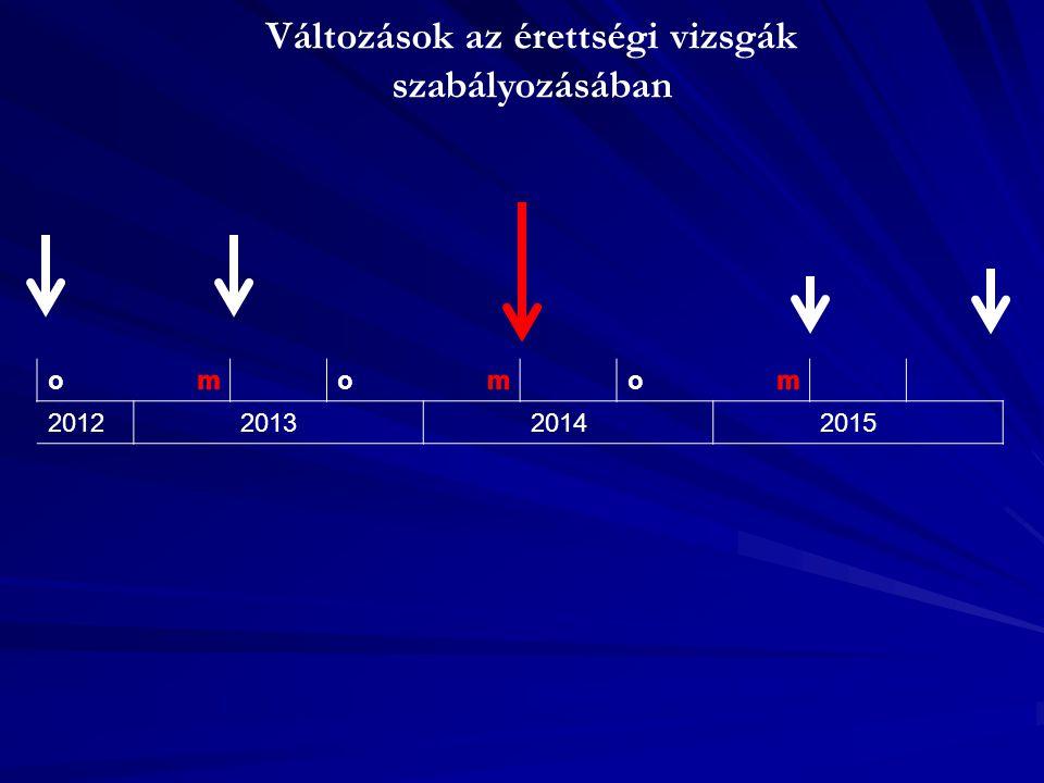 Változások az érettségi vizsgák szabályozásában oooo 2012201320142015