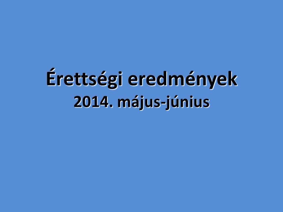Érettségi eredmények 2014. május-június