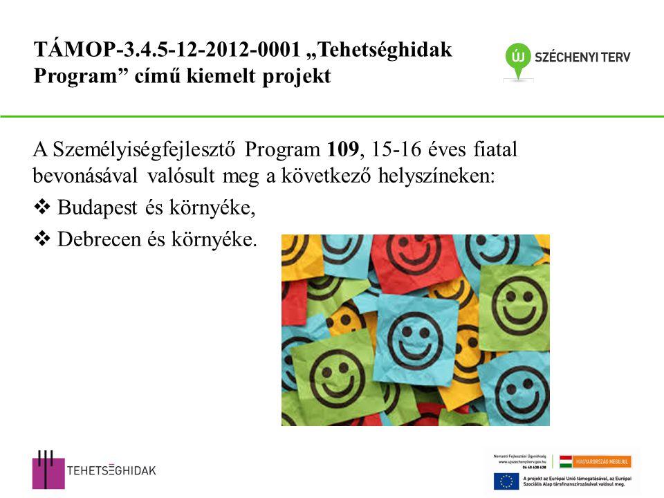 A Személyiségfejlesztő Program 109, 15-16 éves fiatal bevonásával valósult meg a következő helyszíneken:  Budapest és környéke,  Debrecen és környéke.