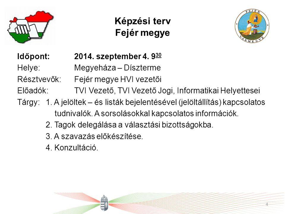 Képzési terv Fejér megye Időpont: 2014.szeptember 4.