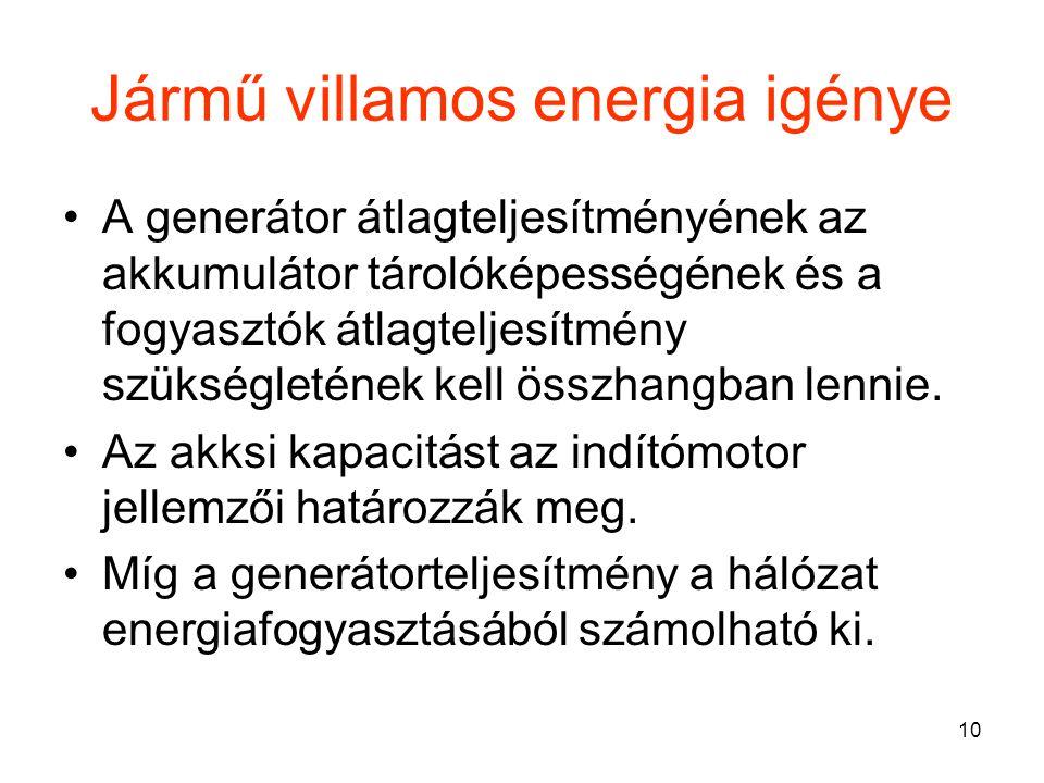 10 Jármű villamos energia igénye A generátor átlagteljesítményének az akkumulátor tárolóképességének és a fogyasztók átlagteljesítmény szükségletének kell összhangban lennie.