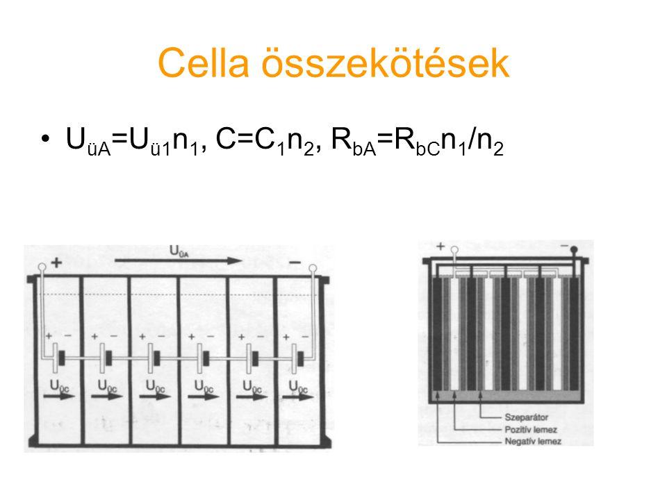 23 Cella összekötések U üA =U ü1 n 1, C=C 1 n 2, R bA =R bC n 1 /n 2