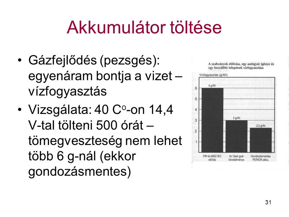 31 Akkumulátor töltése Gázfejlődés (pezsgés): egyenáram bontja a vizet – vízfogyasztás Vizsgálata: 40 C o -on 14,4 V-tal tölteni 500 órát – tömegveszteség nem lehet több 6 g-nál (ekkor gondozásmentes)