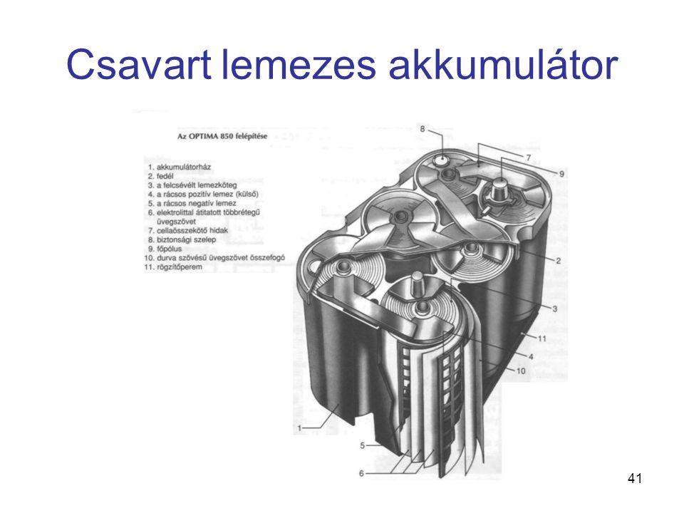 41 Csavart lemezes akkumulátor