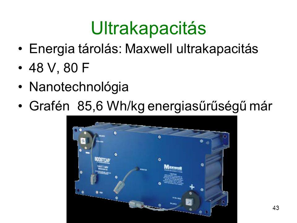 43 Ultrakapacitás Energia tárolás: Maxwell ultrakapacitás 48 V, 80 F Nanotechnológia Grafén85,6 Wh/kg energiasűrűségű már