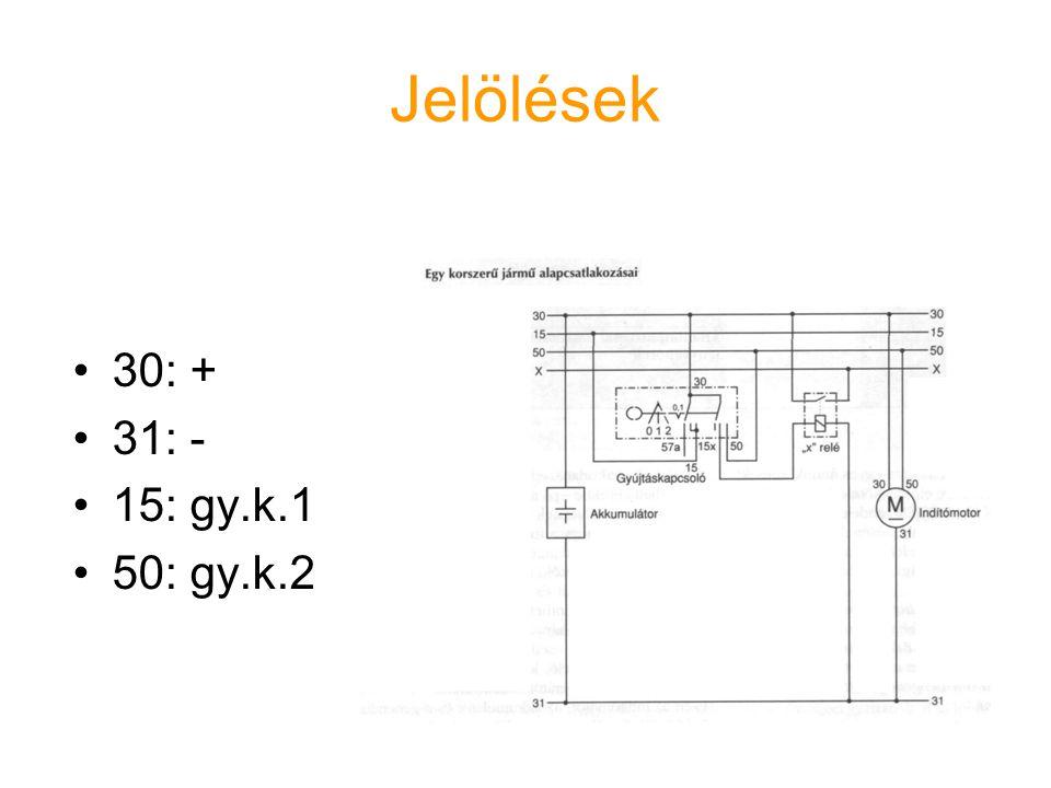 27 Tároló képesség hőmérséklet függése Ok: elektrolit diffúziója lassul