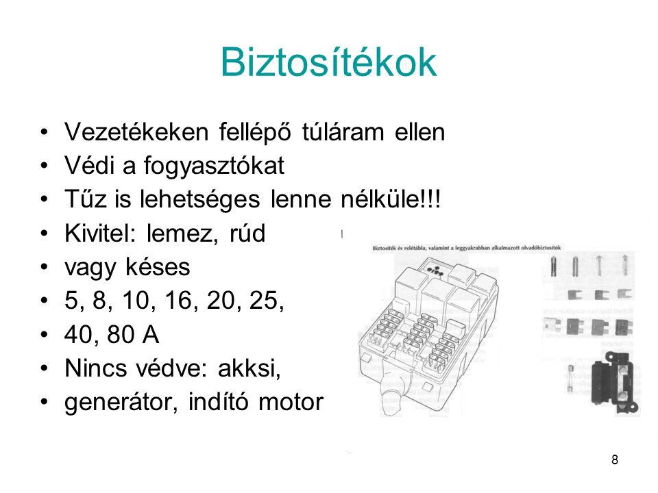 9 Fogyasztók csoportosítása Folyamatos üzeműek (gyújtás(28 W), üzemanyag szivattyú(60 W), műszerek(10 W), befecskendezés(80 W)) Szakaszosan üzemelnek (lámpák?(100 W), rádió( 20 W), ablaktörlő(60 W), hűtés-fűtés(80 W)) Rövid ideig üzemelnek (indítómotor(1800 W), kürt(40 W), ablakmosó(20 W), szivargyújtó?(100 W), hátramenet lámpa(10 W), belső világítás(10 W))