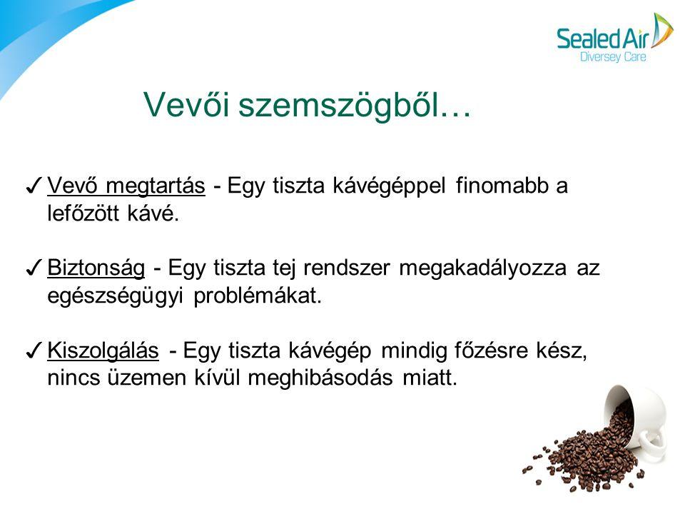 Kávégép tisztítószer beszállítók Beszállító Piaci részesedés RégióMegjegyzés Urnex 30% Global, USLegnagyobb jelenlét USA-ban OEM branded COMBINED 25% Global & regional Puly Caff 12% Global, Europe Schulz & Sohn 8% Europe Dr.