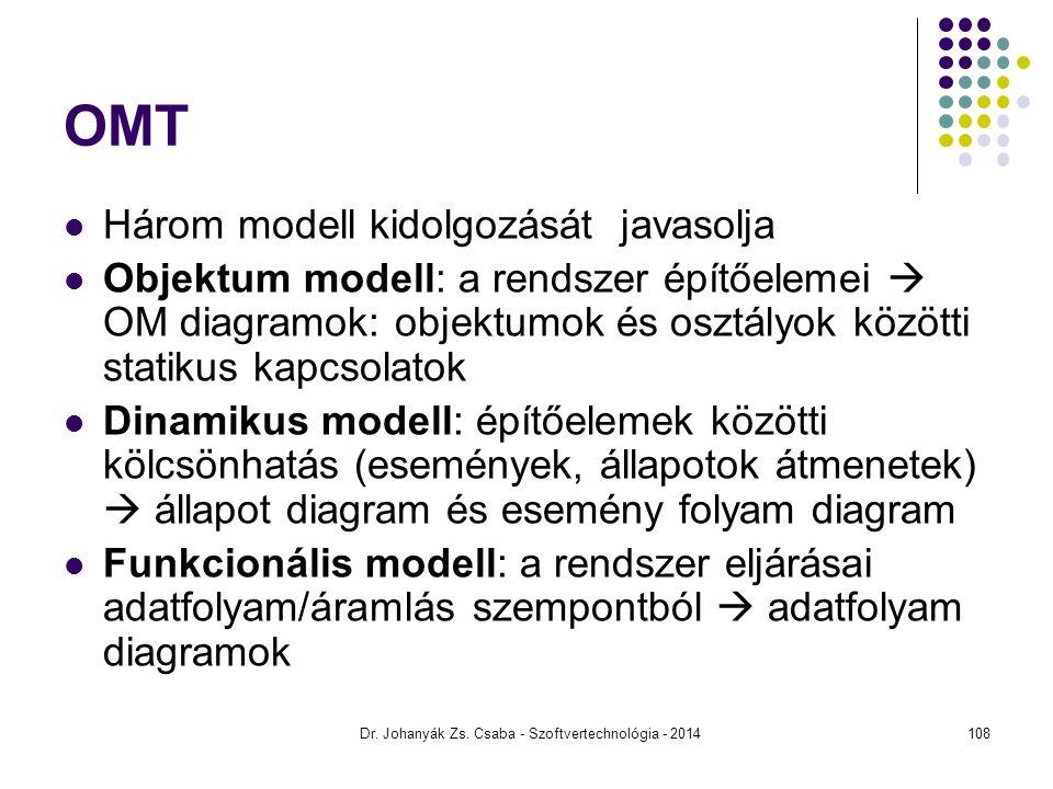 Dr. Johanyák Zs. Csaba - Szoftvertechnológia - 2014 OMT Három modell kidolgozását javasolja Objektum modell: a rendszer építőelemei  OM diagramok: ob
