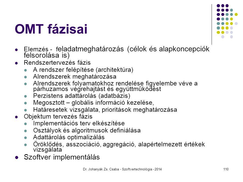 Dr. Johanyák Zs. Csaba - Szoftvertechnológia - 2014 OMT fázisai Elemzés - f eladatmeghatározás (célok és alapkoncepciók felsorolása is) Rendszertervez