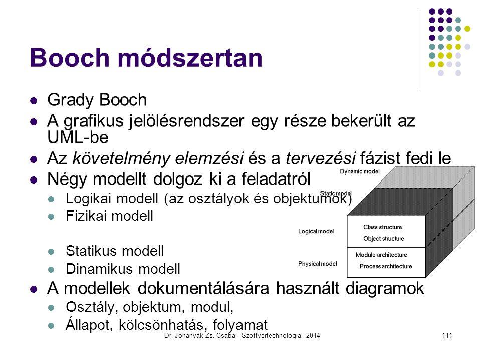 Dr. Johanyák Zs. Csaba - Szoftvertechnológia - 2014 Booch módszertan Grady Booch A grafikus jelölésrendszer egy része bekerült az UML-be Az követelmén