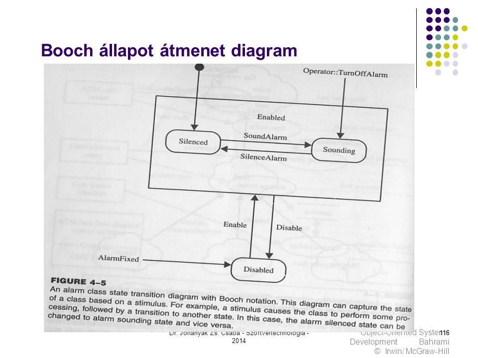 Dr. Johanyák Zs. Csaba - Szoftvertechnológia - 2014 Object-Oriented Systems Development Bahrami © Irwin/ McGraw-Hill Booch állapot átmenet diagram 116