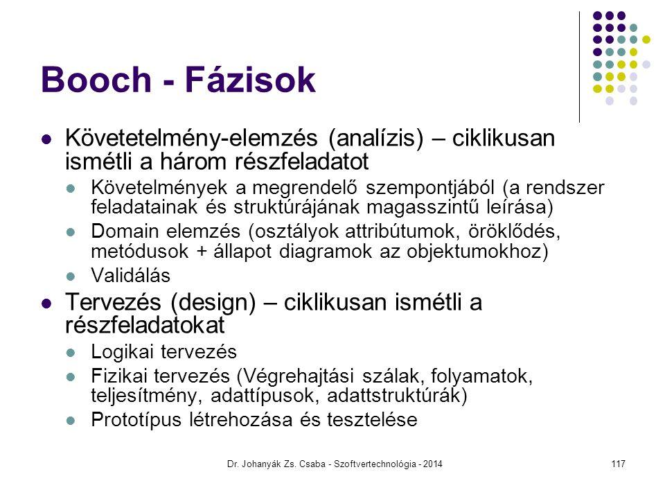 Dr. Johanyák Zs. Csaba - Szoftvertechnológia - 2014 Booch - Fázisok Követetelmény-elemzés (analízis) – ciklikusan ismétli a három részfeladatot Követe