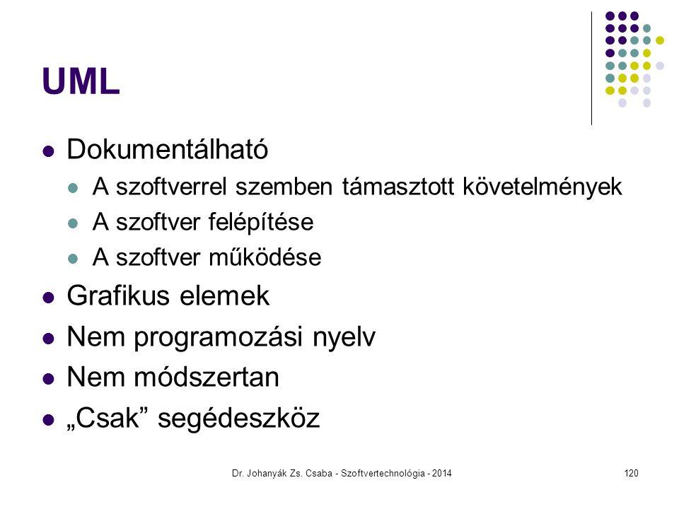 Dr. Johanyák Zs. Csaba - Szoftvertechnológia - 2014 UML Dokumentálható A szoftverrel szemben támasztott követelmények A szoftver felépítése A szoftver