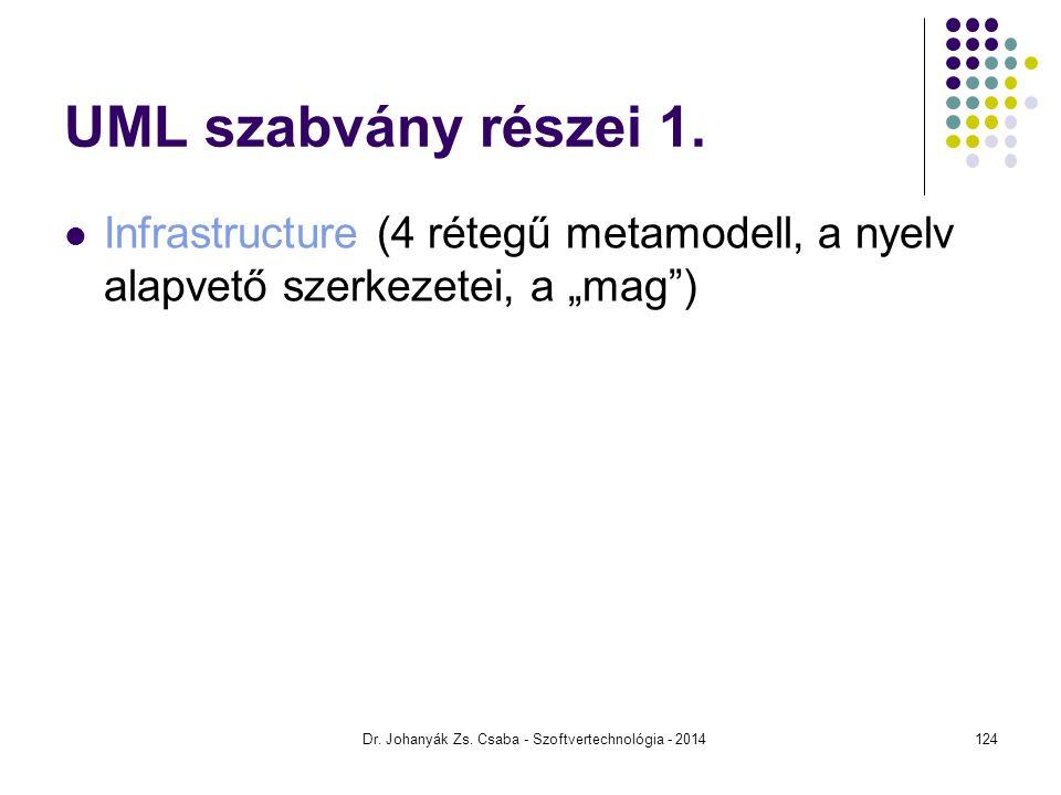 """UML szabvány részei 1. Infrastructure (4 rétegű metamodell, a nyelv alapvető szerkezetei, a """"mag"""") Dr. Johanyák Zs. Csaba - Szoftvertechnológia - 2014"""