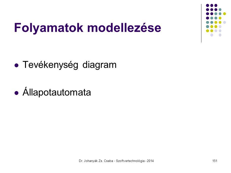 Folyamatok modellezése Tevékenység diagram Állapotautomata Dr. Johanyák Zs. Csaba - Szoftvertechnológia - 2014151
