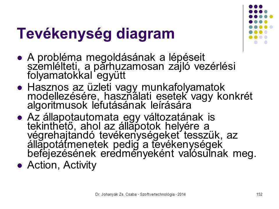 Dr. Johanyák Zs. Csaba - Szoftvertechnológia - 2014 Tevékenység diagram A probléma megoldásának a lépéseit szemlélteti, a párhuzamosan zajló vezérlési
