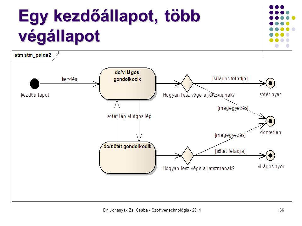 Egy kezdőállapot, több végállapot Dr. Johanyák Zs. Csaba - Szoftvertechnológia - 2014166
