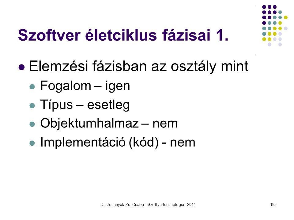 Szoftver életciklus fázisai 1. Elemzési fázisban az osztály mint Fogalom – igen Típus – esetleg Objektumhalmaz – nem Implementáció (kód) - nem Dr. Joh
