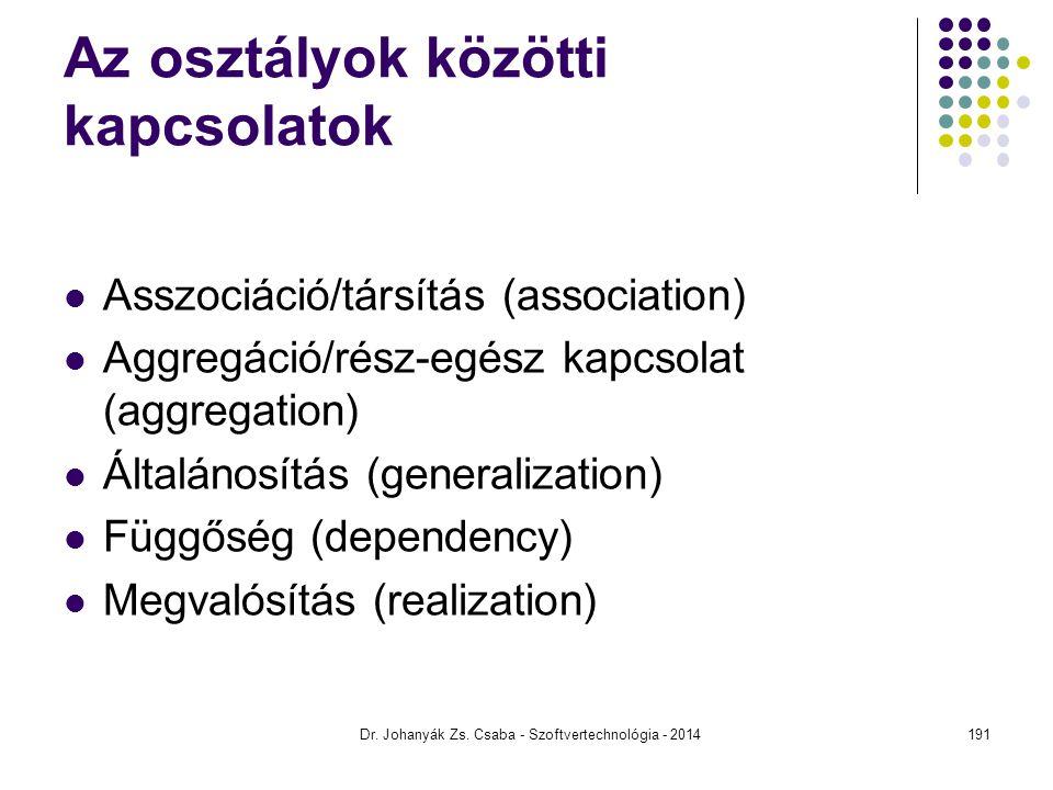 Dr. Johanyák Zs. Csaba - Szoftvertechnológia - 2014 Az osztályok közötti kapcsolatok Asszociáció/társítás (association) Aggregáció/rész-egész kapcsola