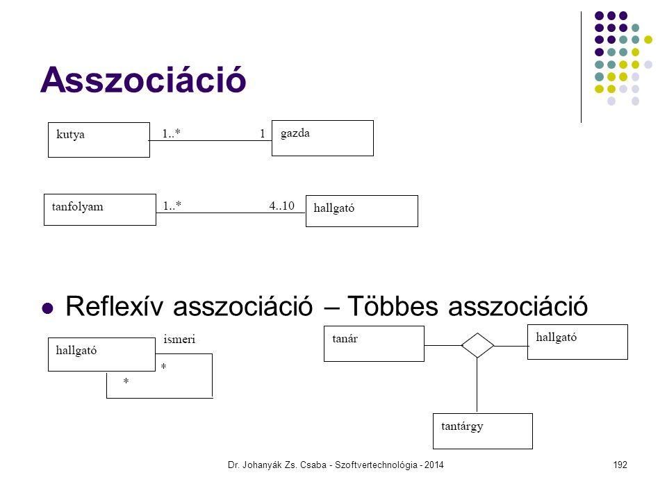 Dr. Johanyák Zs. Csaba - Szoftvertechnológia - 2014 Asszociáció Reflexív asszociáció – Többes asszociáció 192
