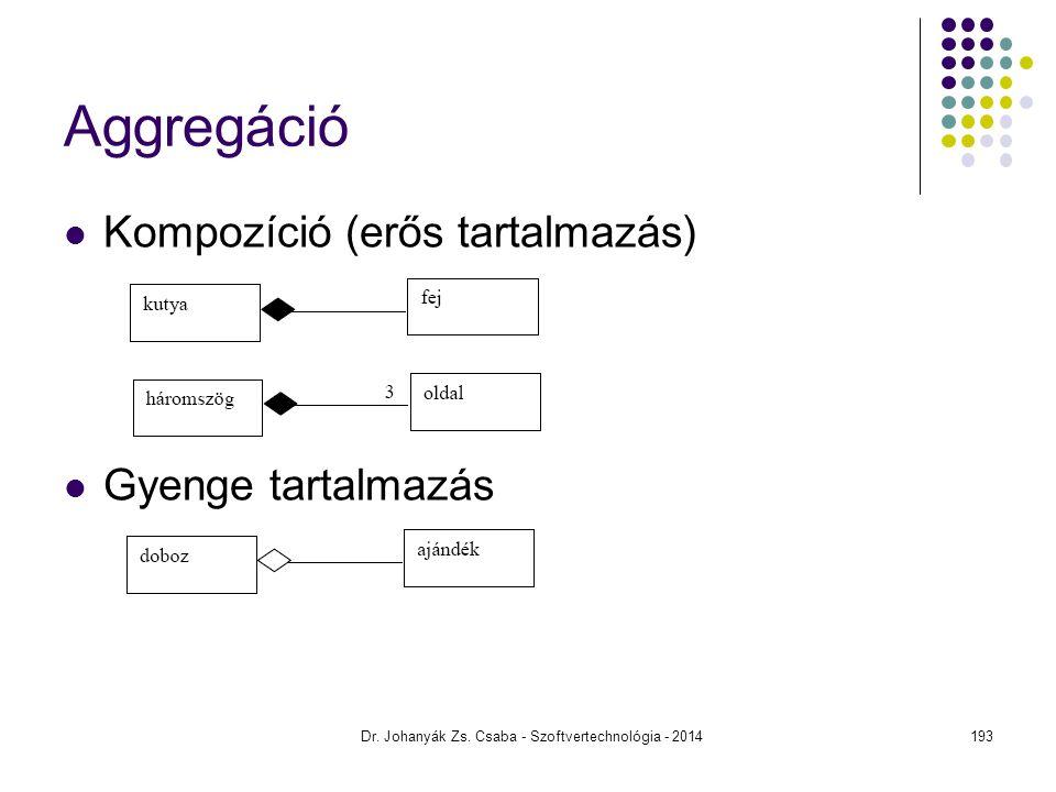 Dr. Johanyák Zs. Csaba - Szoftvertechnológia - 2014 Aggregáció Kompozíció (erős tartalmazás) Gyenge tartalmazás 193