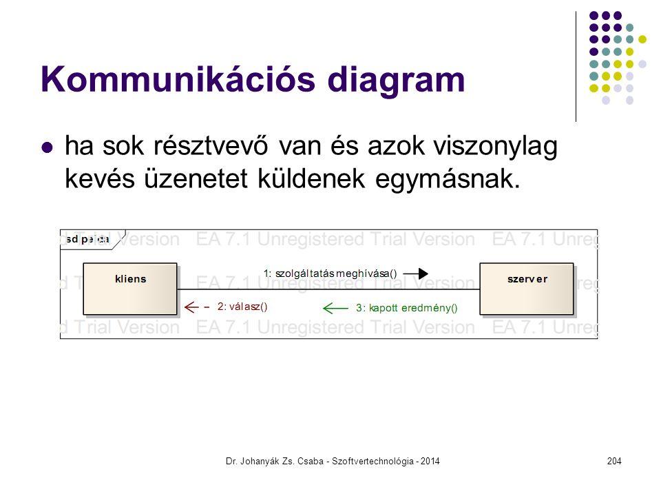 Dr. Johanyák Zs. Csaba - Szoftvertechnológia - 2014 Kommunikációs diagram ha sok résztvevő van és azok viszonylag kevés üzenetet küldenek egymásnak. 2