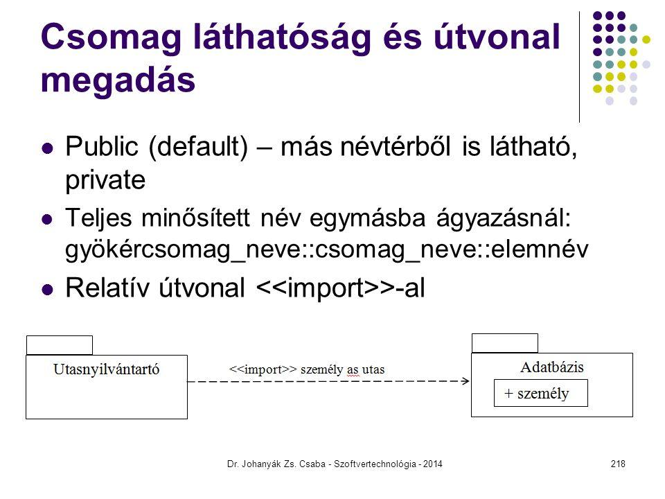 Csomag láthatóság és útvonal megadás Public (default) – más névtérből is látható, private Teljes minősített név egymásba ágyazásnál: gyökércsomag_neve