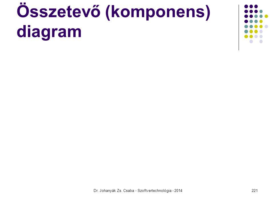 Összetevő (komponens) diagram Dr. Johanyák Zs. Csaba - Szoftvertechnológia - 2014221