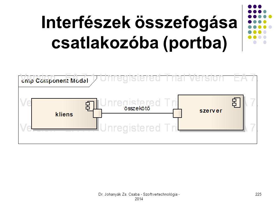 Interfészek összefogása csatlakozóba (portba) Dr. Johanyák Zs. Csaba - Szoftvertechnológia - 2014 225