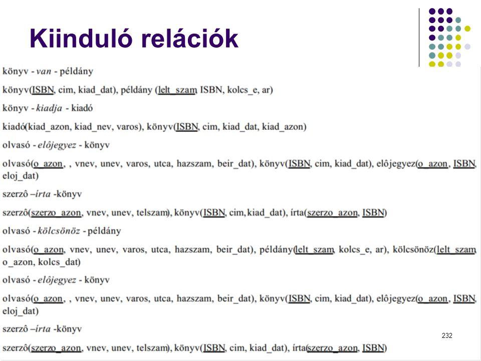 Kiinduló relációk Dr. Johanyák Zs. Csaba - Szoftvertechnológia - 2014232