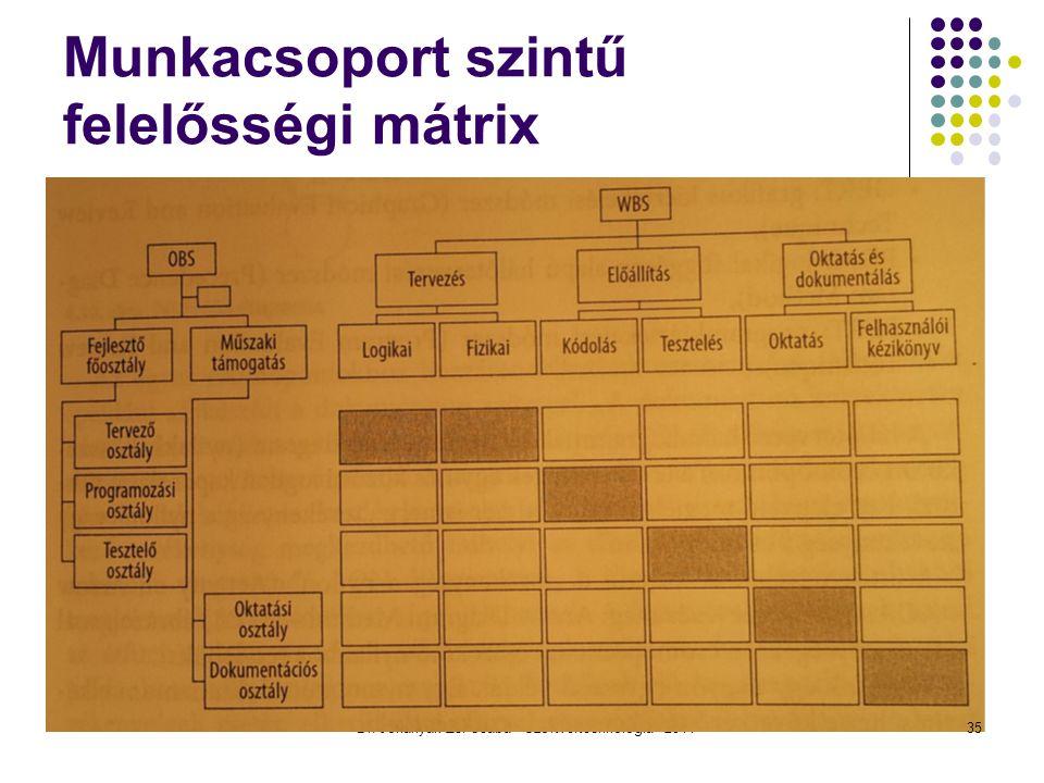 Munkacsoport szintű felelősségi mátrix Dr. Johanyák Zs. Csaba - Szoftvertechnológia - 201435