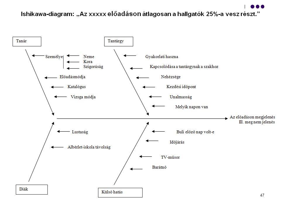 Dr. Johanyák Zs. Csaba - Szoftvertechnológia - 201447