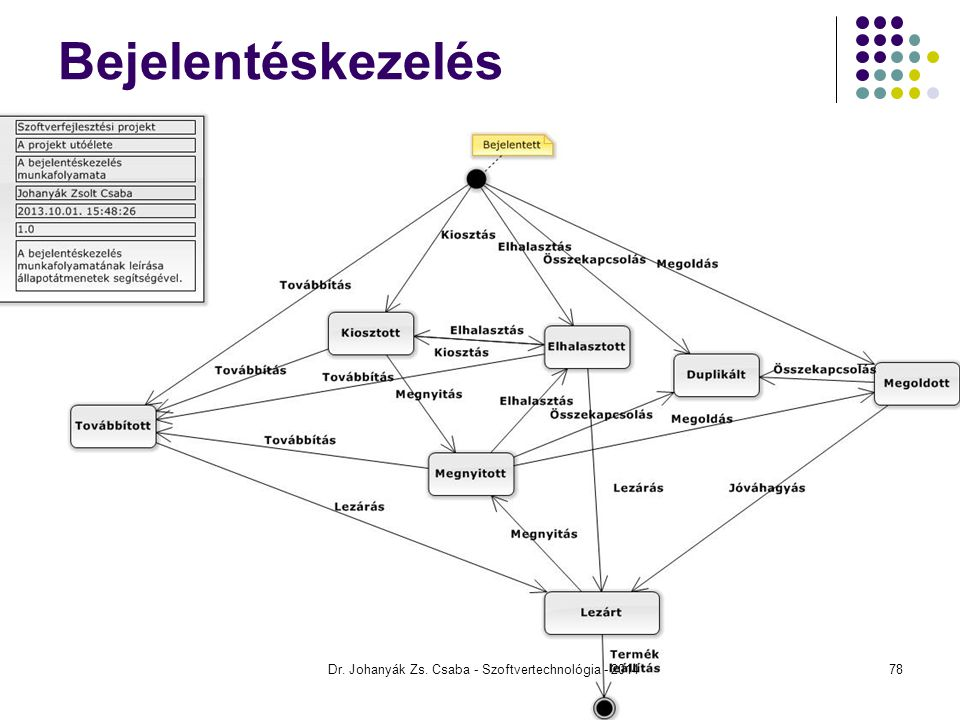 Bejelentéskezelés Dr. Johanyák Zs. Csaba - Szoftvertechnológia - 201478