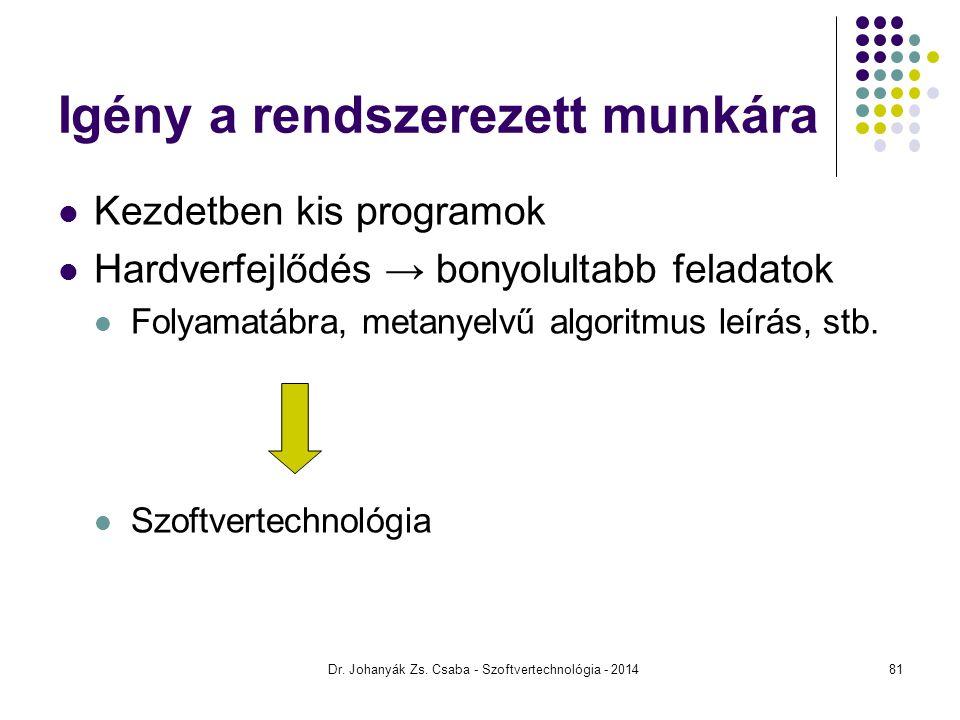 Dr. Johanyák Zs. Csaba - Szoftvertechnológia - 2014 Igény a rendszerezett munkára Kezdetben kis programok Hardverfejlődés → bonyolultabb feladatok Fol