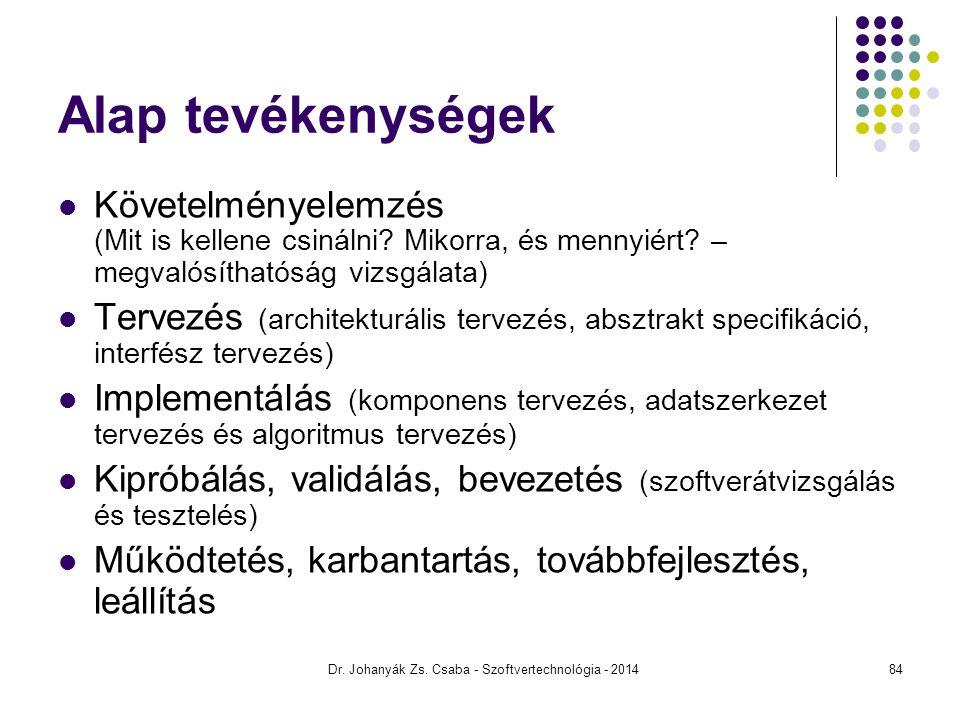 Dr. Johanyák Zs. Csaba - Szoftvertechnológia - 2014 Alap tevékenységek Követelményelemzés (Mit is kellene csinálni? Mikorra, és mennyiért? – megvalósí