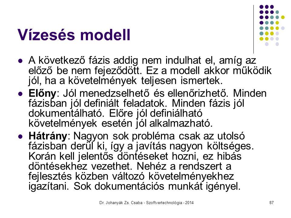 Vízesés modell A következő fázis addig nem indulhat el, amíg az előző be nem fejeződött. Ez a modell akkor működik jól, ha a követelmények teljesen is