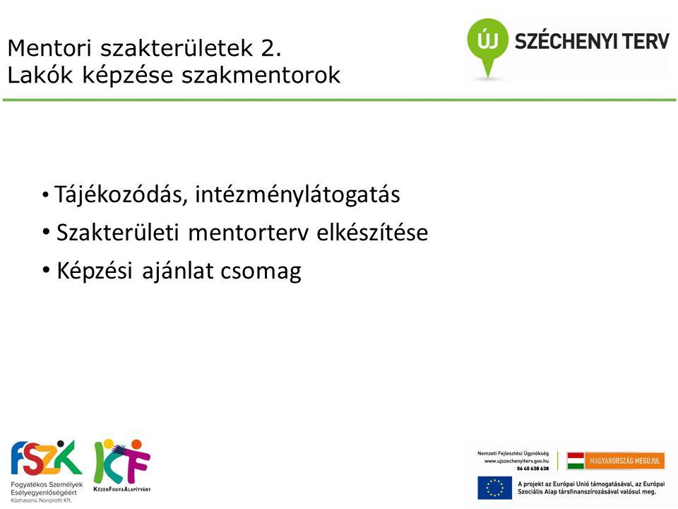 Mentori szakterületek 2. Lakók képzése szakmentorok Tájékozódás, intézménylátogatás Szakterületi mentorterv elkészítése Képzési ajánlat csomag