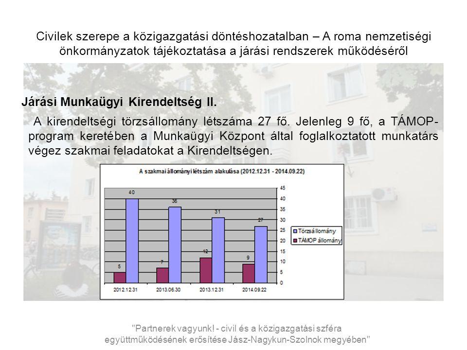 Civilek szerepe a közigazgatási döntéshozatalban – A roma nemzetiségi önkormányzatok tájékoztatása a járási rendszerek működéséről Járási Munkaügyi Kirendeltség II.