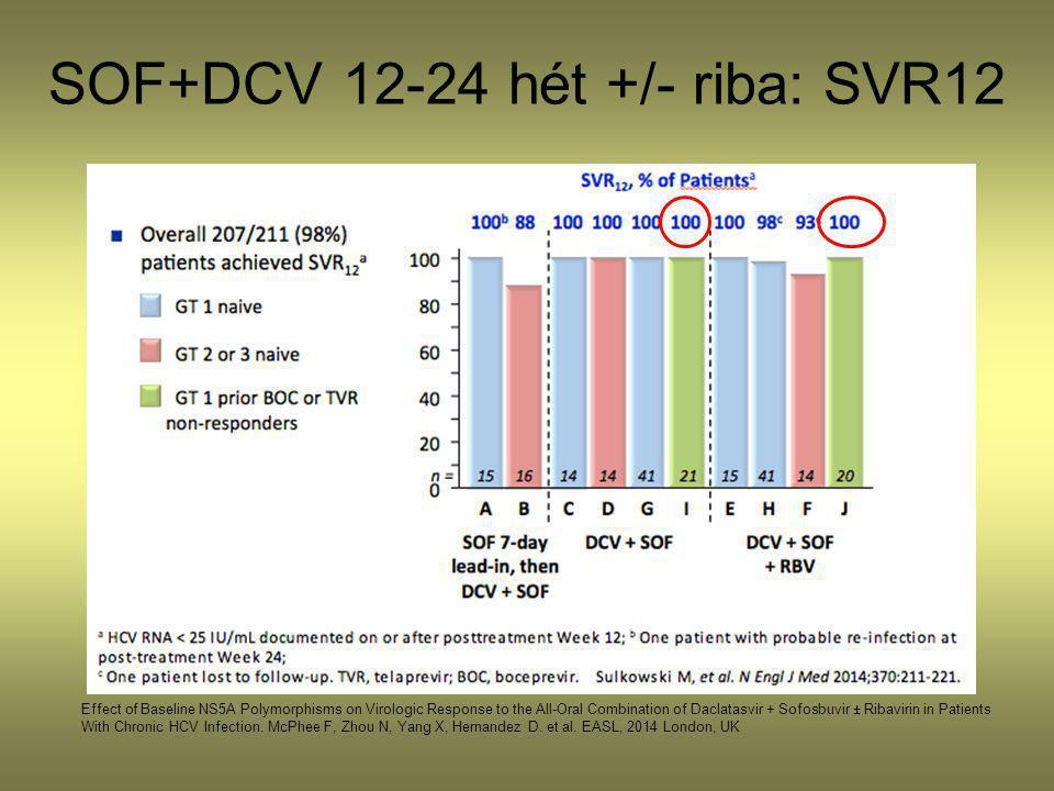 SOF+DCV 12-24 hét +/- riba: SVR12