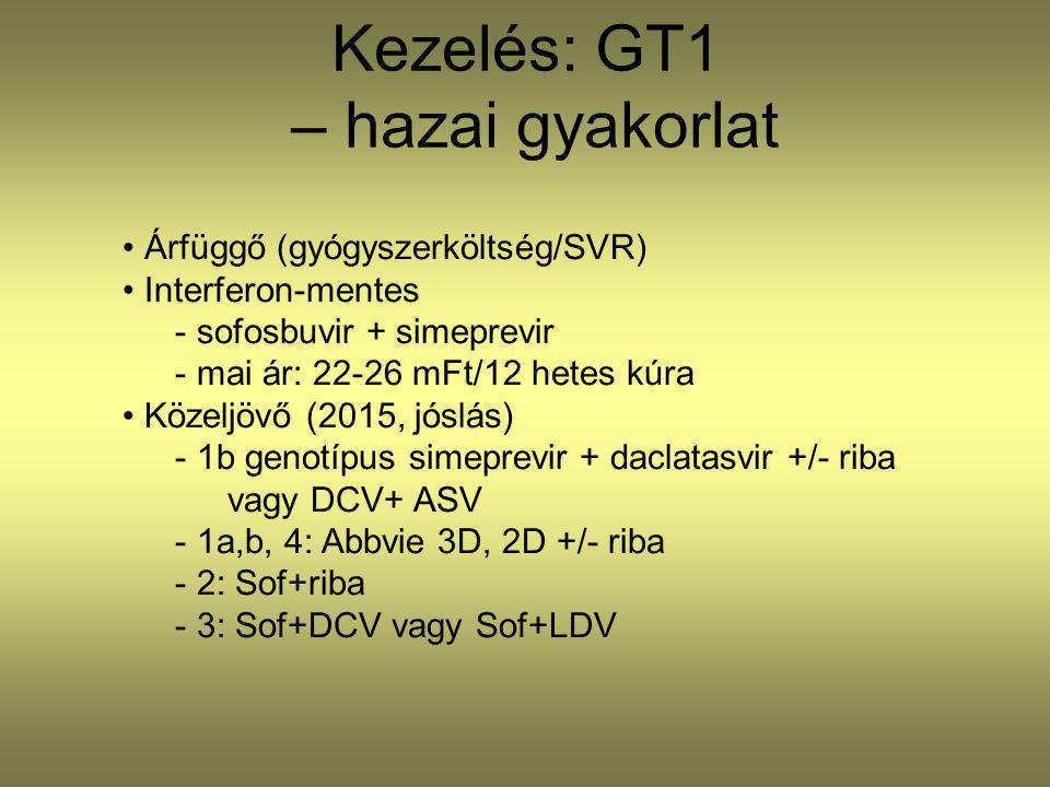 Kezelés: GT1 – hazai gyakorlat Árfüggő (gyógyszerköltség/SVR) Interferon-mentes - sofosbuvir + simeprevir - mai ár: 22-26 mFt/12 hetes kúra Közeljövő