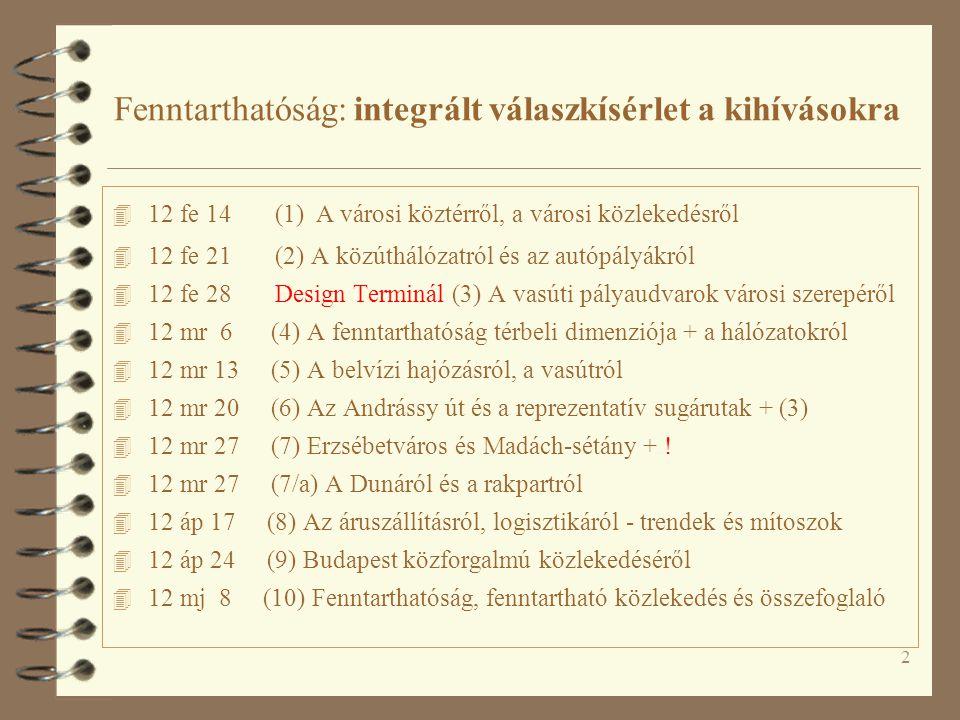 2 Fenntarthatóság: integrált válaszkísérlet a kihívásokra 4 12 fe 14 (1) A városi köztérről, a városi közlekedésről 4 12 fe 21 (2) A közúthálózatról és az autópályákról 4 12 fe 28 Design Terminál (3) A vasúti pályaudvarok városi szerepéről 4 12 mr 6 (4) A fenntarthatóság térbeli dimenziója + a hálózatokról 4 12 mr 13 (5) A belvízi hajózásról, a vasútról 4 12 mr 20 (6) Az Andrássy út és a reprezentatív sugárutak + (3) 4 12 mr 27 (7) Erzsébetváros és Madách-sétány + .
