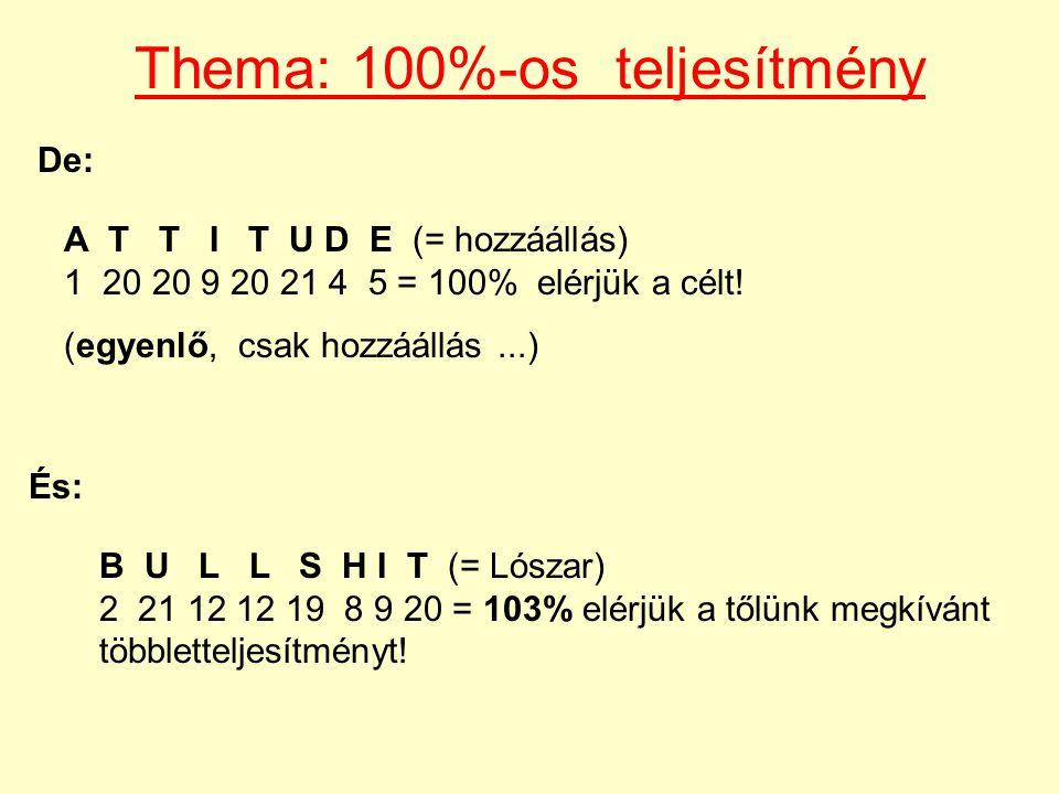 akkor: H A R D W O R K (= kemény munka) 8 1 18 4 23 15 18 11 = 98% K N O W L E D G E (= tudás) 11 14 15 23 12 5 4 7 5 = 96% Thema: 100%-os teljesítmény